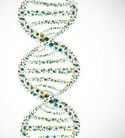 genetic-signature